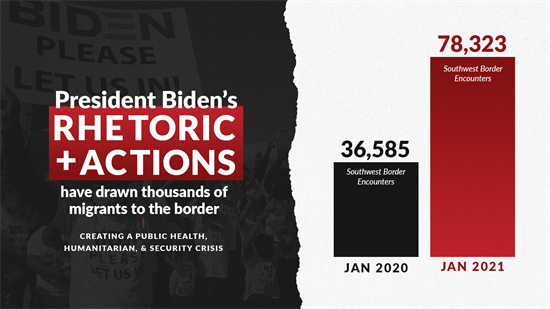 Biden Border Numbers
