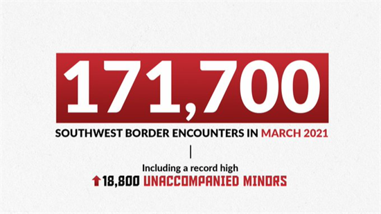 March Border Numbers